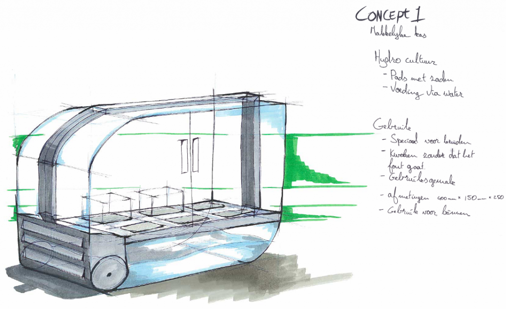 concept greenhouse